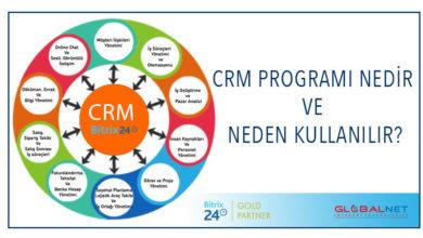 Photo of CRM Programları Nedir?